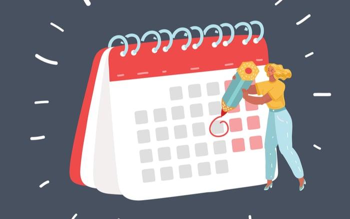 Fases calendario de contenidos